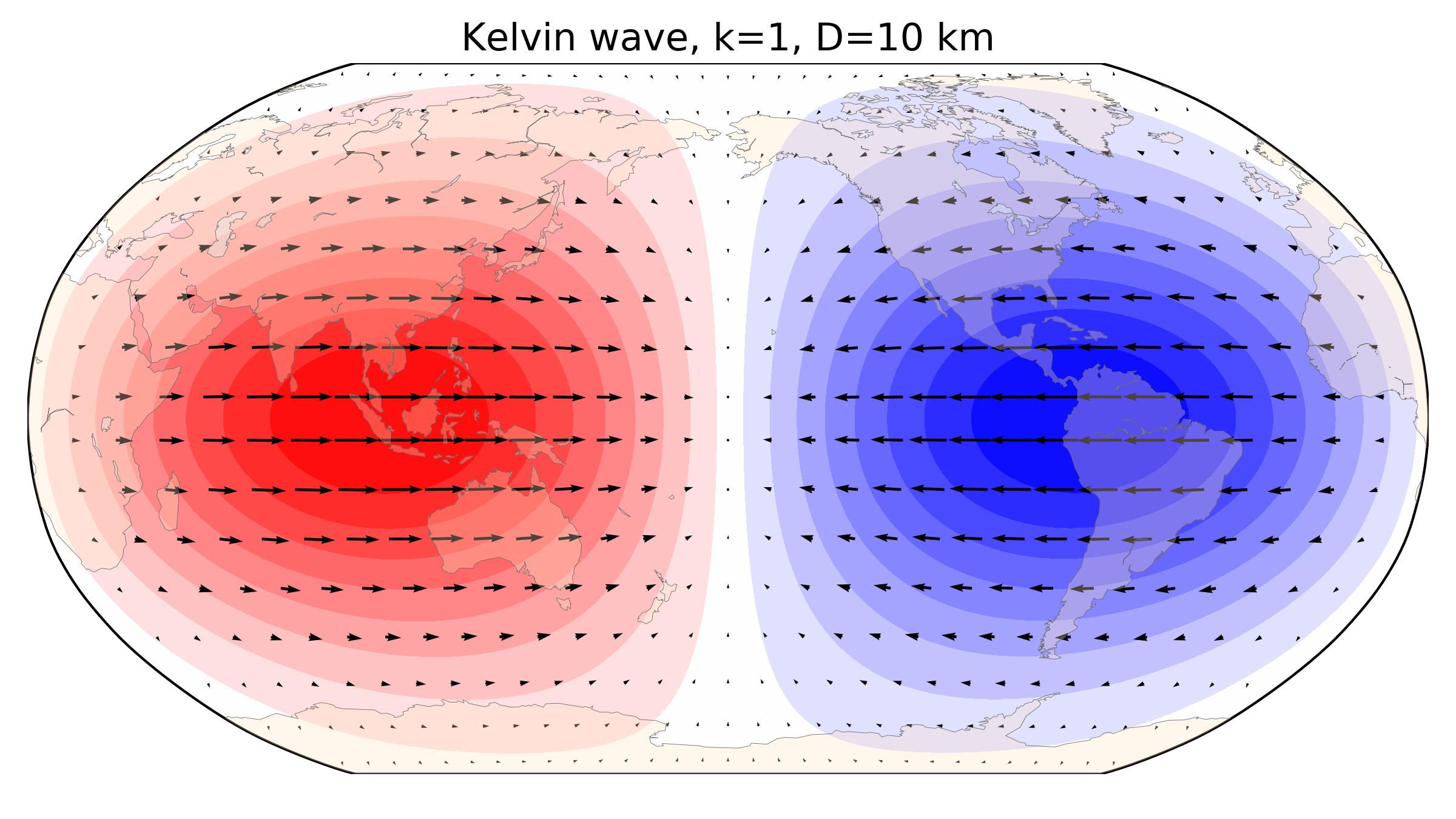 HoughHarmonic_Kelvin_k1_D10km